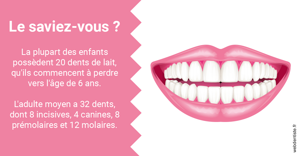 https://dr-bounet-philippe.chirurgiens-dentistes.fr/Dents de lait 2